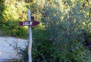 Crossroad to Zaglav