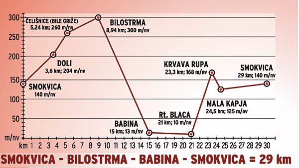 cycle-route-smokvica-babina1