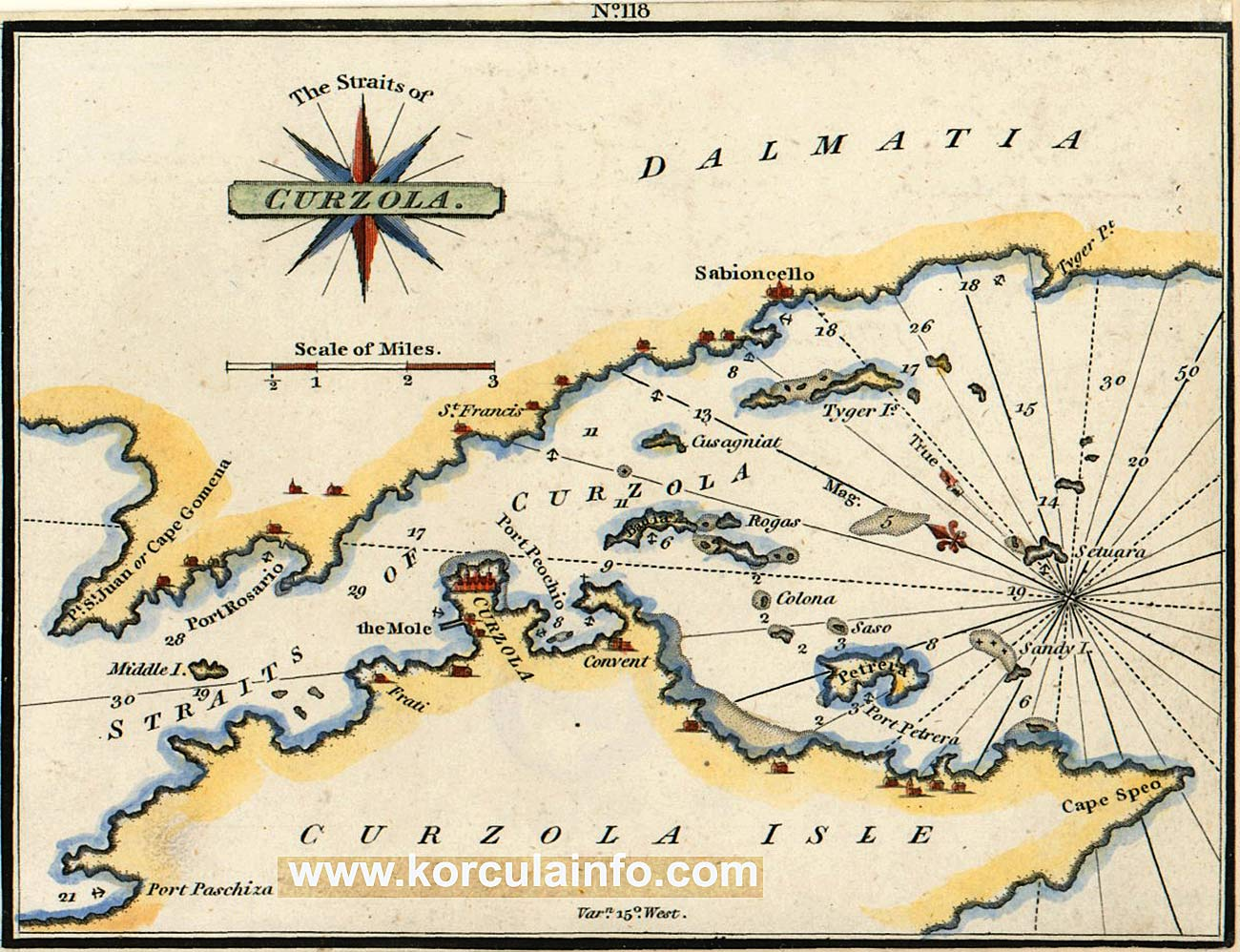 Korcula Map (1800s) - The Straits of Curzola