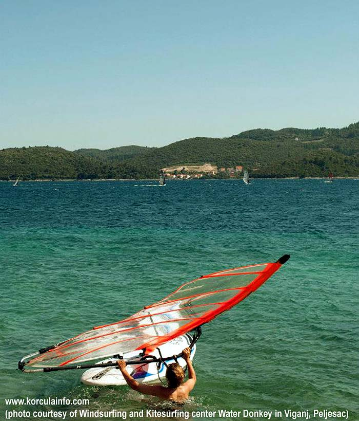 Water start - windsurfing