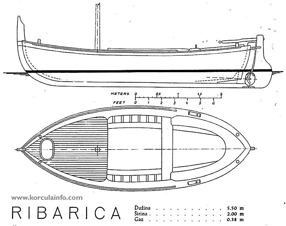 Ribarica Boat