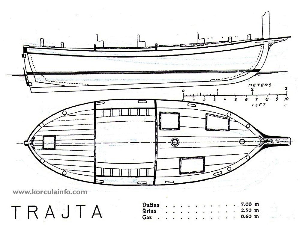 Trajta Boat