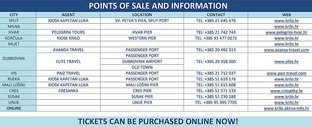 ferry-split-milna-hvar-korcula-ticketing