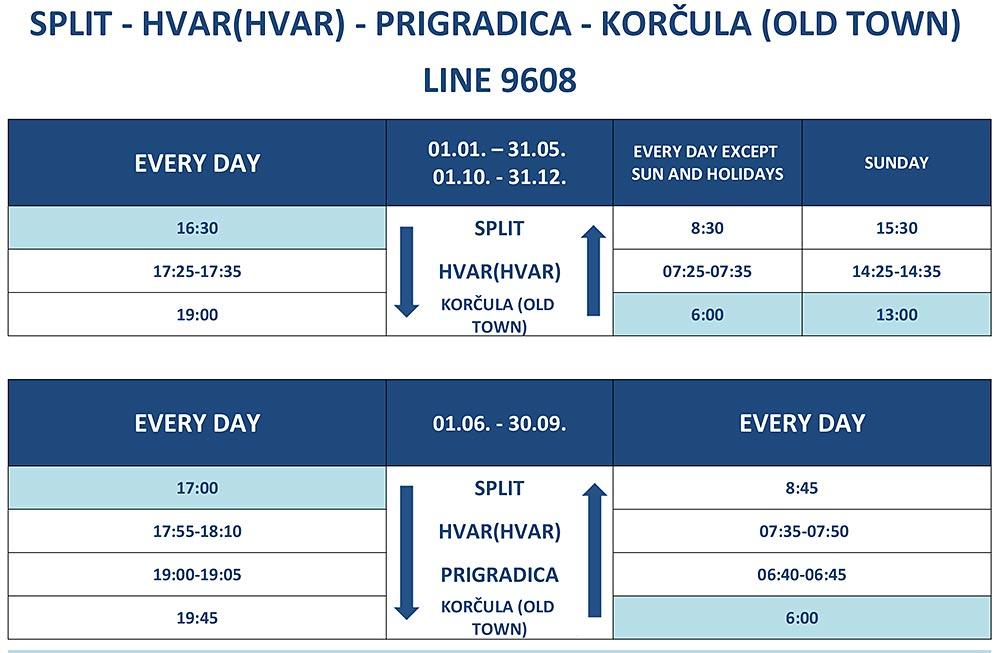Schedules: