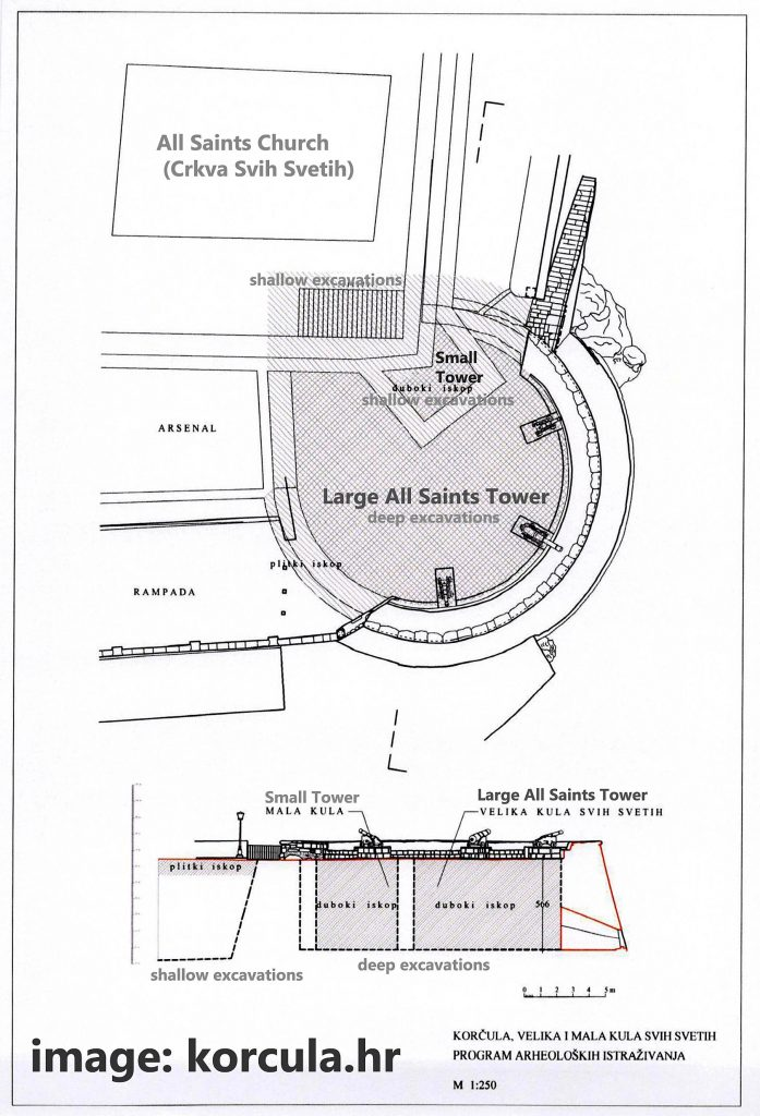 Plan / Map of the All Saints Tower Archaeological Survey