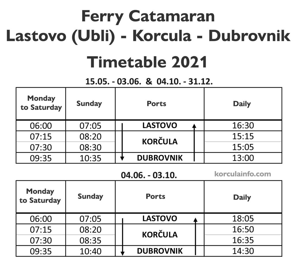 Daily timetable (schedules)