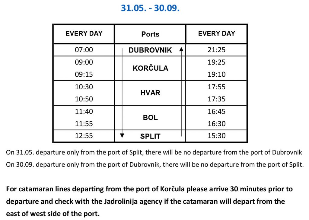 Dubrovnik-Korcula-Hvar-Bol (Brac)-Split timetables